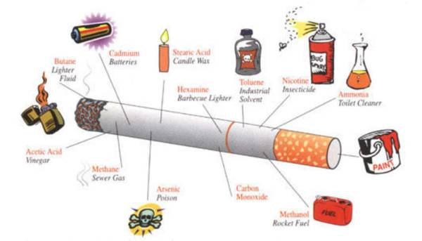 smoking good or bad The arguments for and against marijuana's supposed health risks we thought now would be a good time to take a look at some common tract after smoking.